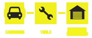 car-parts-tools-garage-equipment